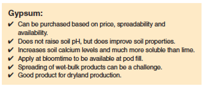 how to add gypsum to soil quickly