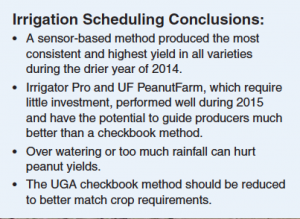 IrrigationSchedulingConclusions