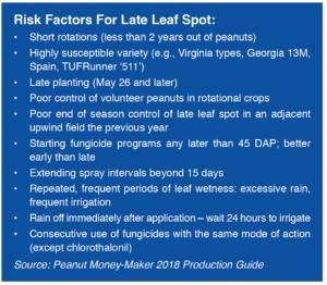 leaf spot chart