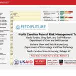 peanut risk management tool
