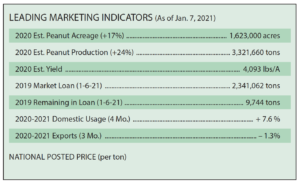 jan. 7, 2021, market report